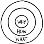 How To Inspire Action So People Buy From You