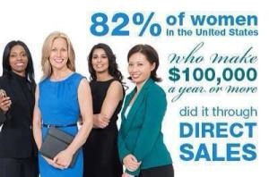 Women in Network Marketing Industry