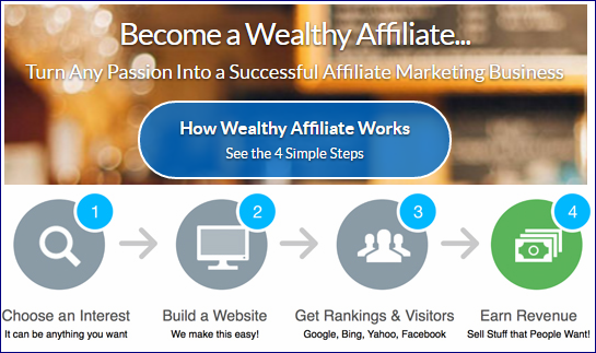 Become a Wealthy Affiliate - 4 Simple Steps